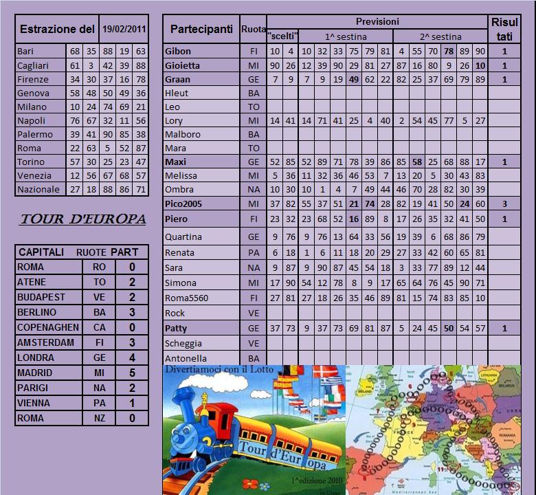 Gara Tour d'europa dal 15.02 al 19.02.11 - Pagina 2 Risult21