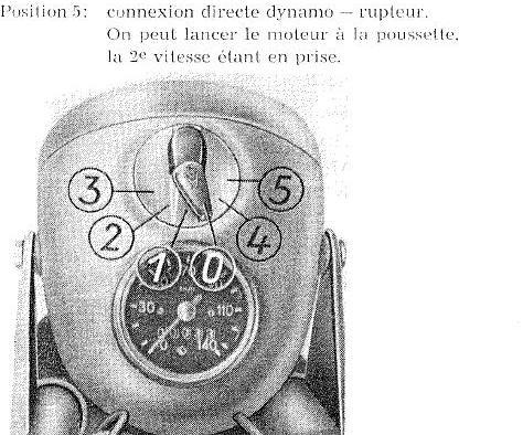 TS250/1 : Franck + Zitoun (une rénovation complête) - Page 6 Positi10