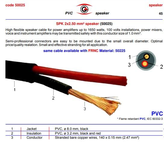Gotham 50025/50150 Speaker Cable 5002510