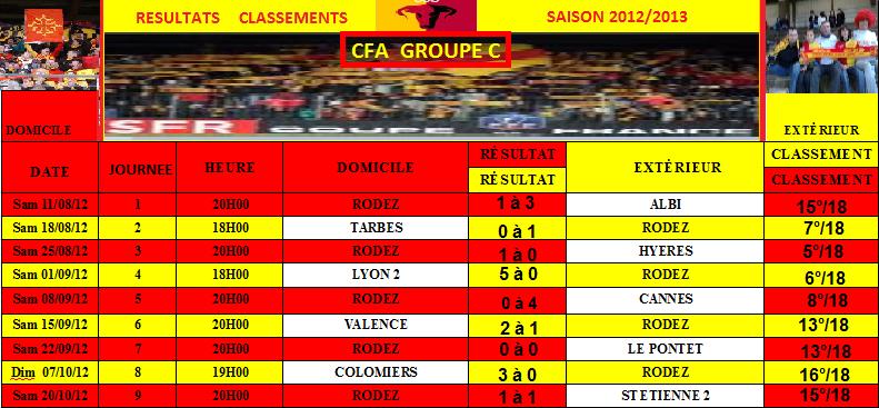 PLANNING-RESULTAT-CLASSEMENT CFA Res_cf16