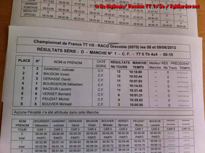 Reportage 4ème manche de CF - Grenoble  93595610