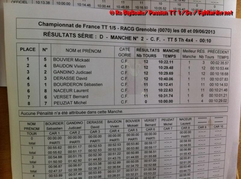 Reportage 4ème manche de CF - Grenoble  Img_0621