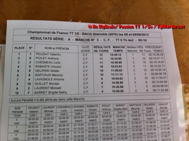 Reportage 4ème manche de CF - Grenoble  - Page 2 Img_0625