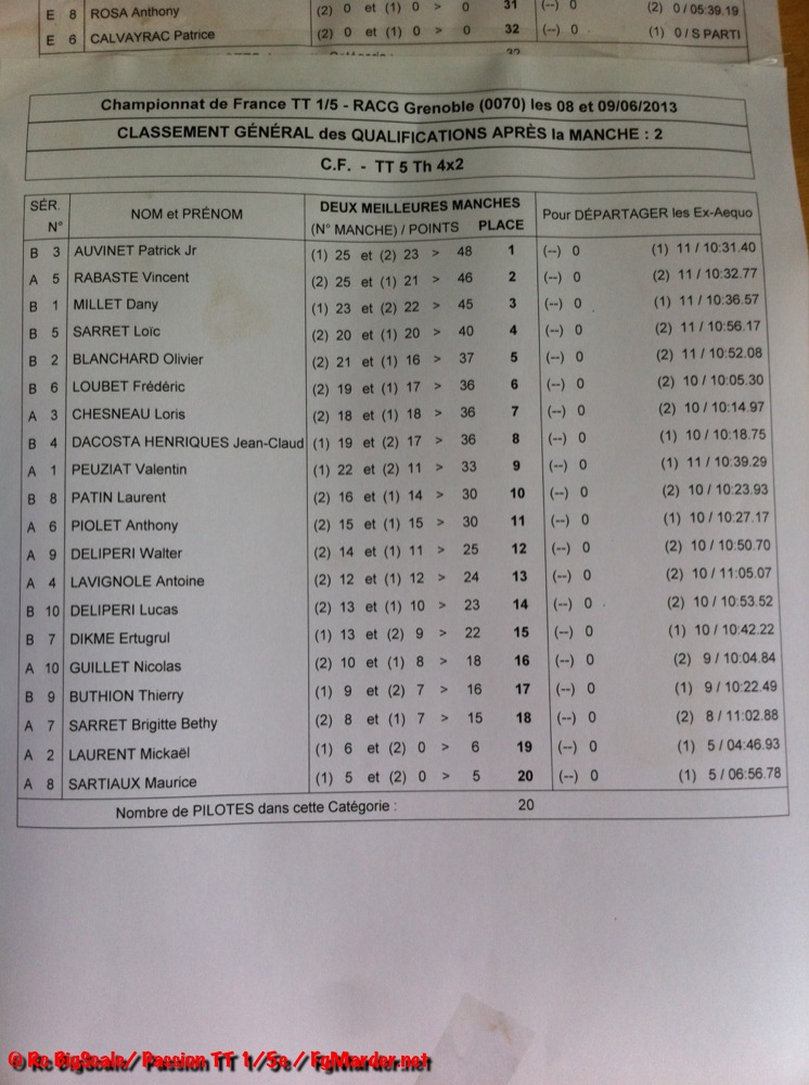 Reportage 4ème manche de CF - Grenoble  - Page 2 Img_0626