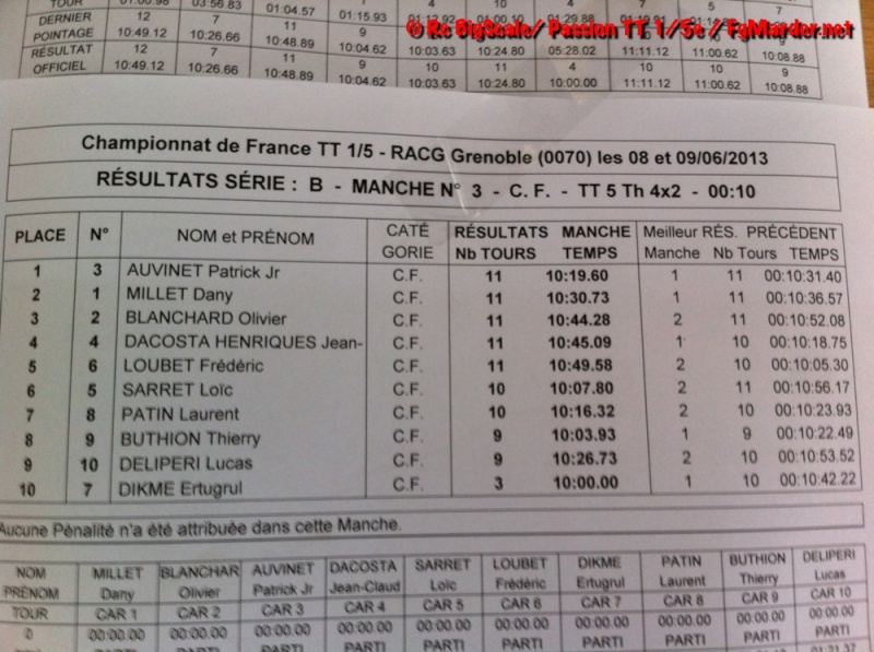 Reportage 4ème manche de CF - Grenoble  - Page 2 Img_0627
