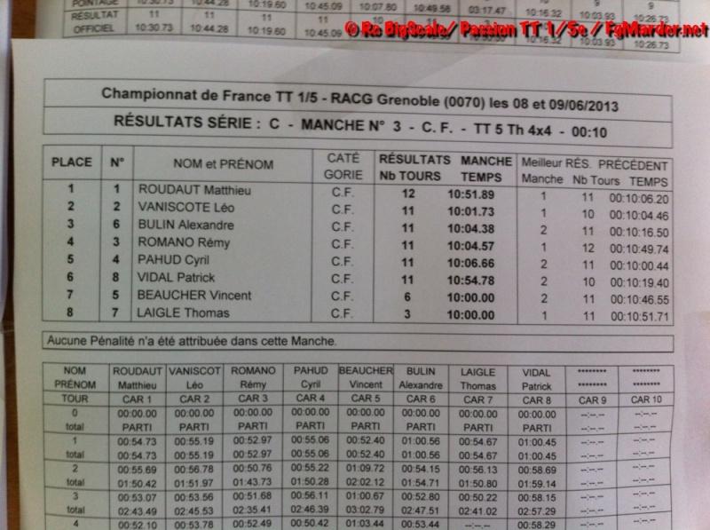 Reportage 4ème manche de CF - Grenoble  - Page 2 Img_0628