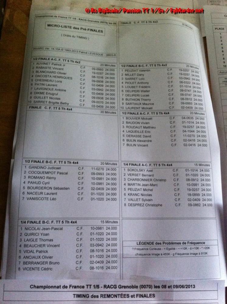 Reportage 4ème manche de CF - Grenoble  - Page 2 Img_0633