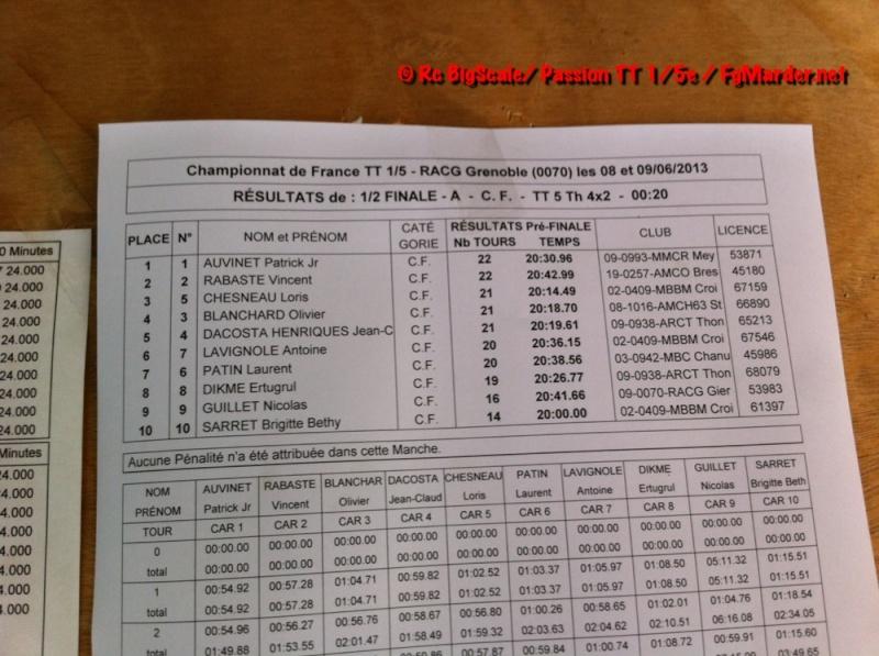 Reportage 4ème manche de CF - Grenoble  - Page 2 Img_0636