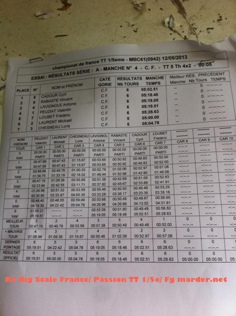 REPORTAGE: 3ème manche de CF - CHANU Serie_10