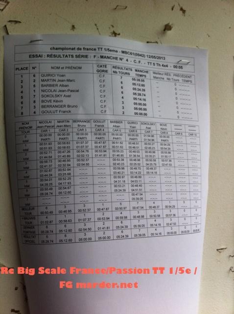 REPORTAGE: 3ème manche de CF - CHANU - Page 2 Serie_13