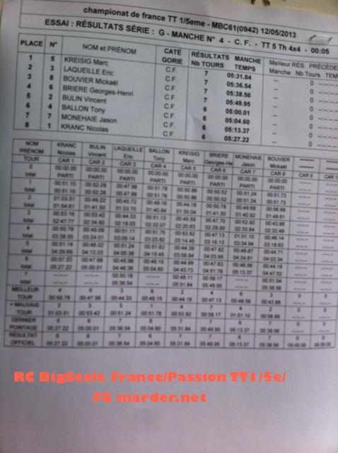 REPORTAGE: 3ème manche de CF - CHANU - Page 2 Serie_14