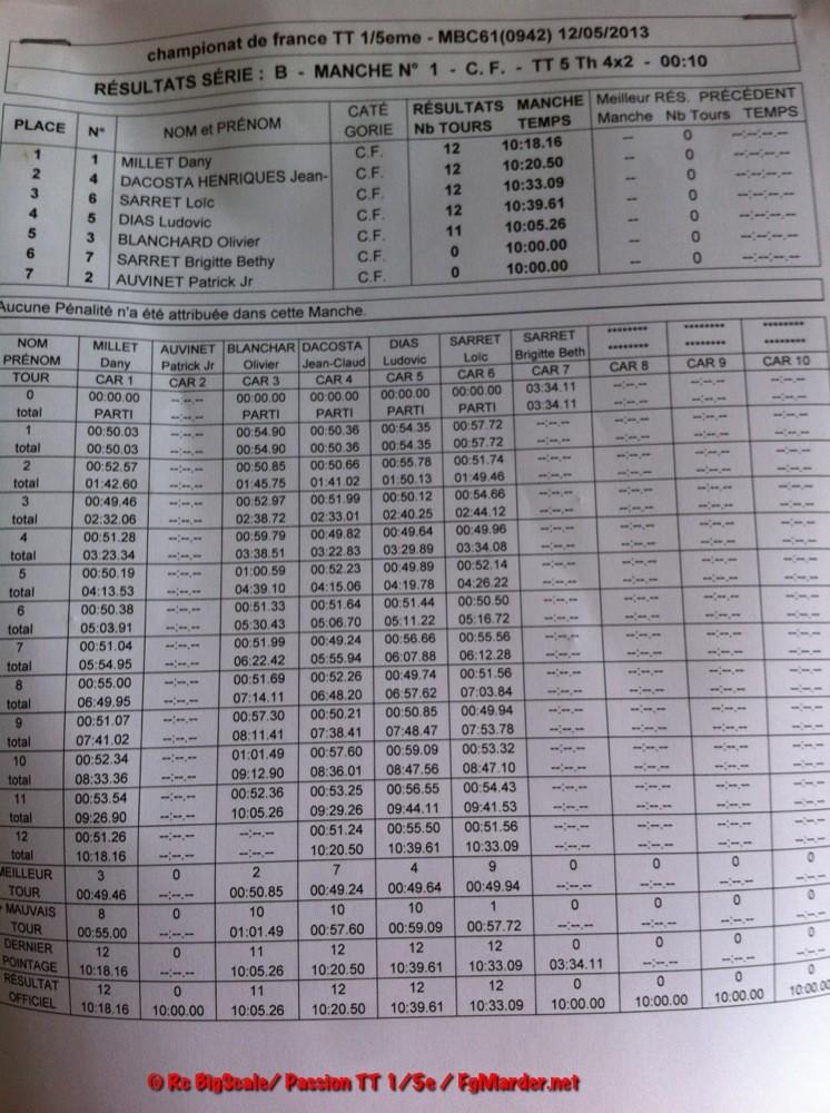 REPORTAGE: 3ème manche de CF - CHANU - Page 2 Serie_15