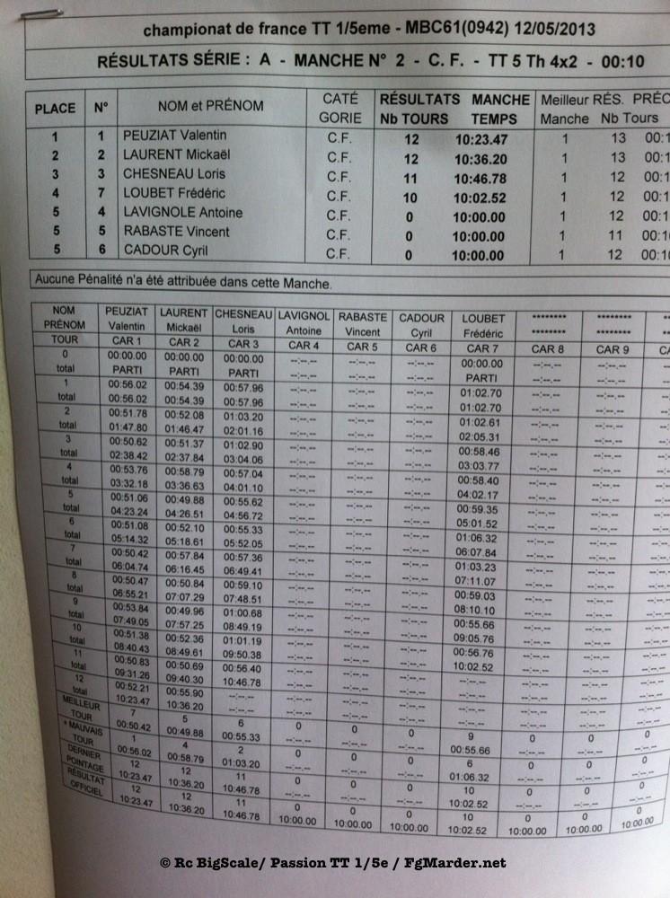 REPORTAGE: 3ème manche de CF - CHANU - Page 2 Serie_20