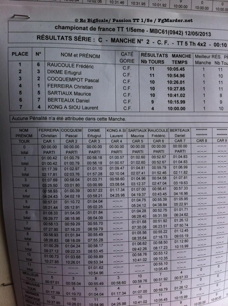 REPORTAGE: 3ème manche de CF - CHANU - Page 2 Serie_22