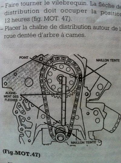 Mon moteur 3.3 V6 ne tourne pas comme une Horloge!! Reglag10