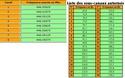 Programmation des canaux et sous canaux pour les puxing 888 Canaux10