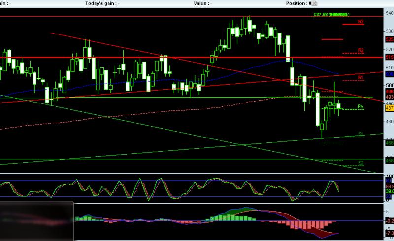 INVP (Investec) - Sell *Trade closed* Invp-010