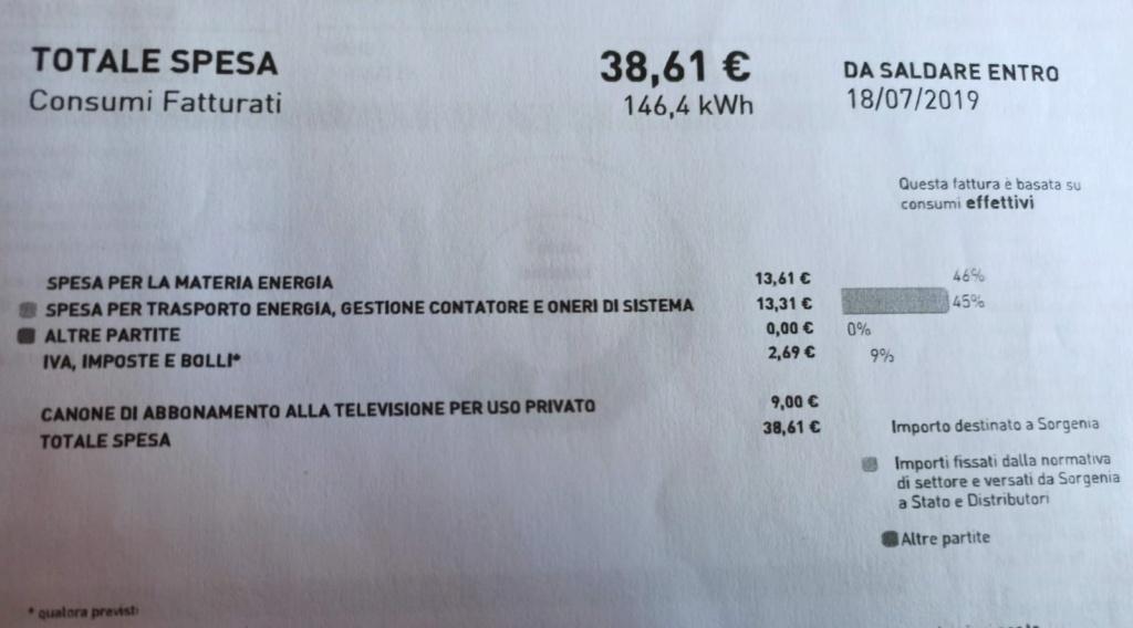 Desertec & solare vs nucleare - Pagina 10 Sorgen10