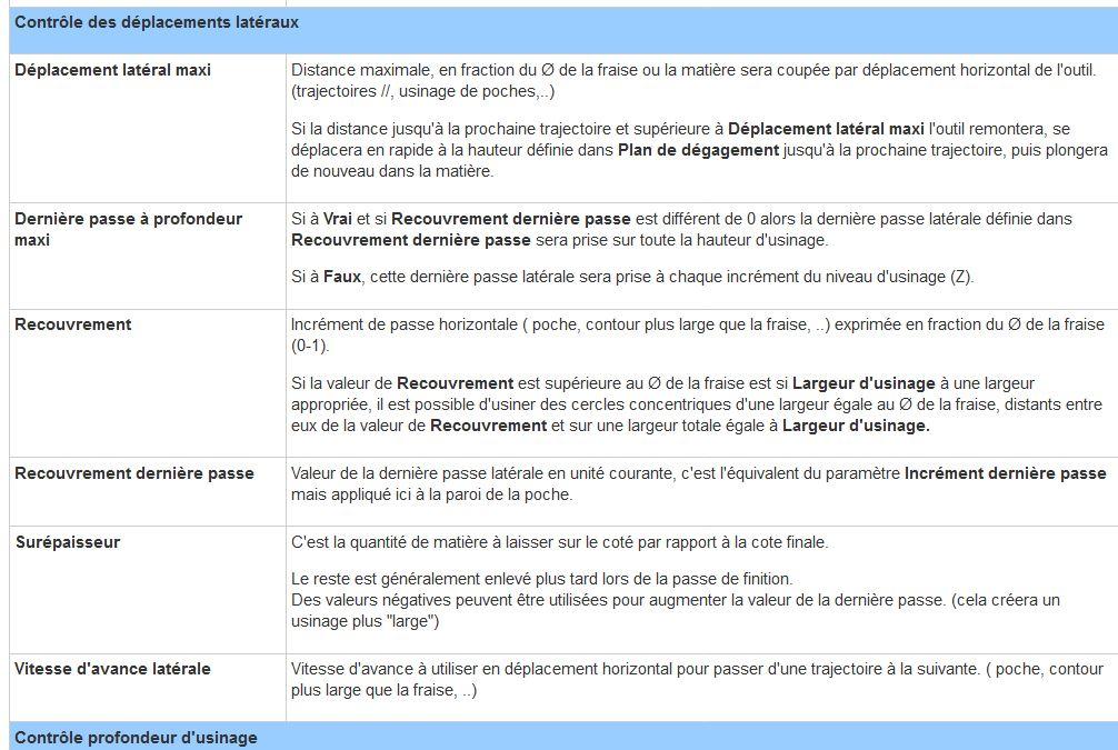 """Message de Cambam """" polyligne ouverte """" Captur12"""