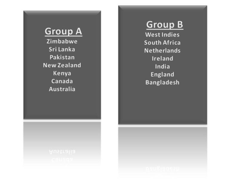 2011 World Cup Schedule  Presen11