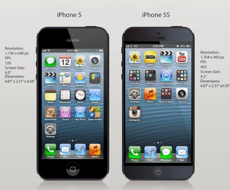 iPhonelandia - Portale Iphone10