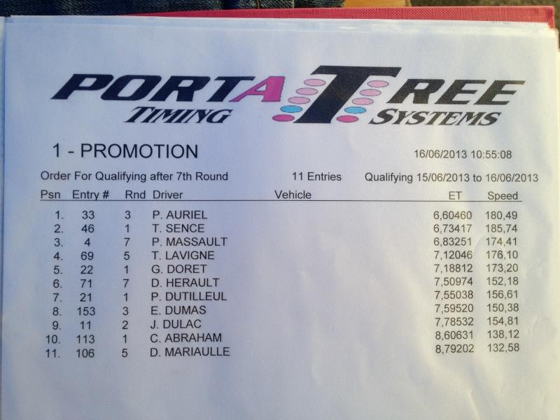 Championnat de France de dragster 2013 dates - Page 8 Img_1920