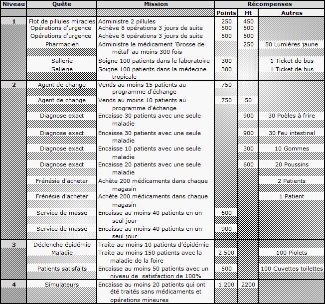 Explications :  Etage Wellness - Page 2 Wellne10