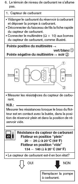 Sonde réservoir Sans_t10
