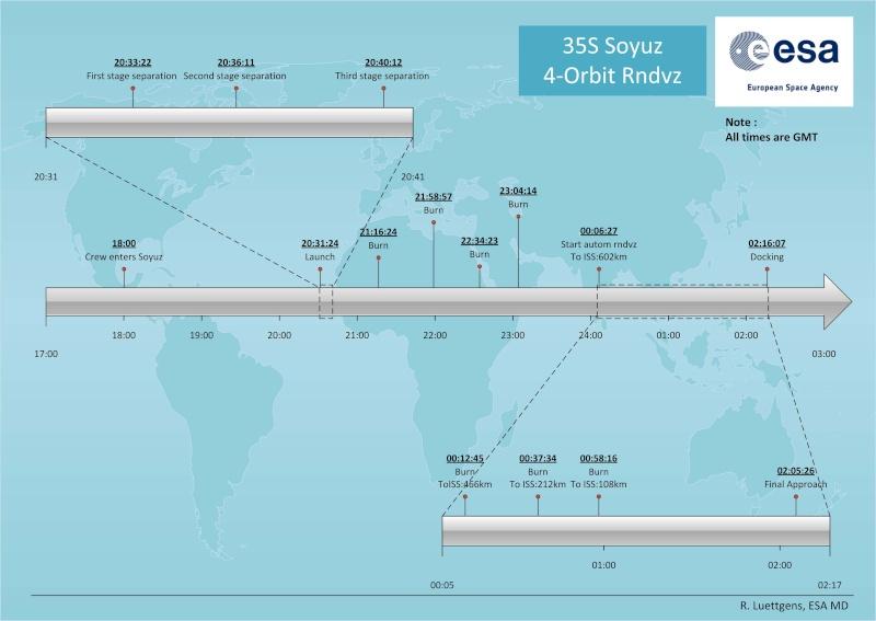 Lancement, mission & retour sur terre Soyouz TMA-09M  - Page 2 Soyuz_50