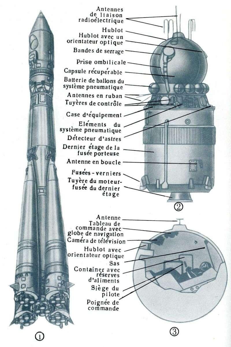 Module de service du Vostok Vostok10