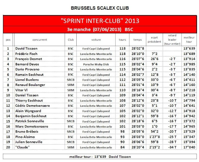 Interclubs32 2013 Rasult11