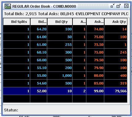 COMD trading 12000 @ 67.90 Comd10