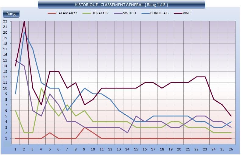 CONCOURS DE PRONOSTICS 2012 / 2013 01_de_10