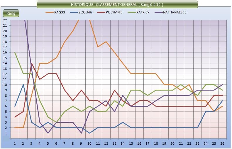 CONCOURS DE PRONOSTICS 2012 / 2013 01_de_11