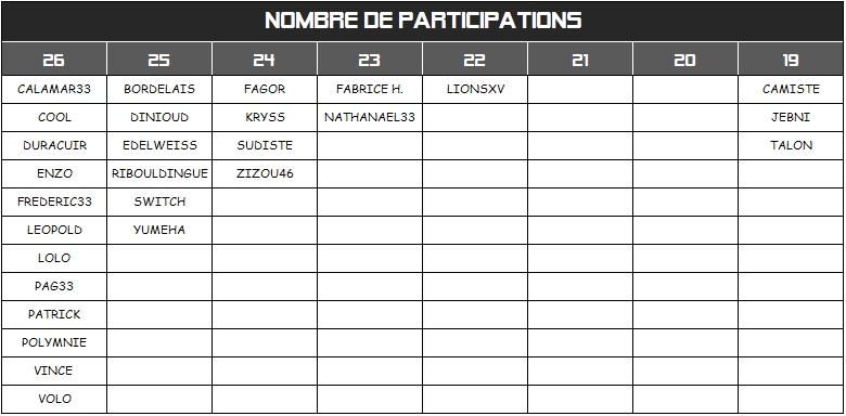 CONCOURS DE PRONOSTICS 2012 / 2013 01_par10