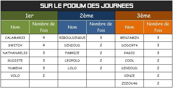 CONCOURS DE PRONOSTICS 2012 / 2013 01_pod10