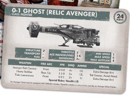Listes des unités disponibles par Faction et unités possibles des futures extensions Ghost10