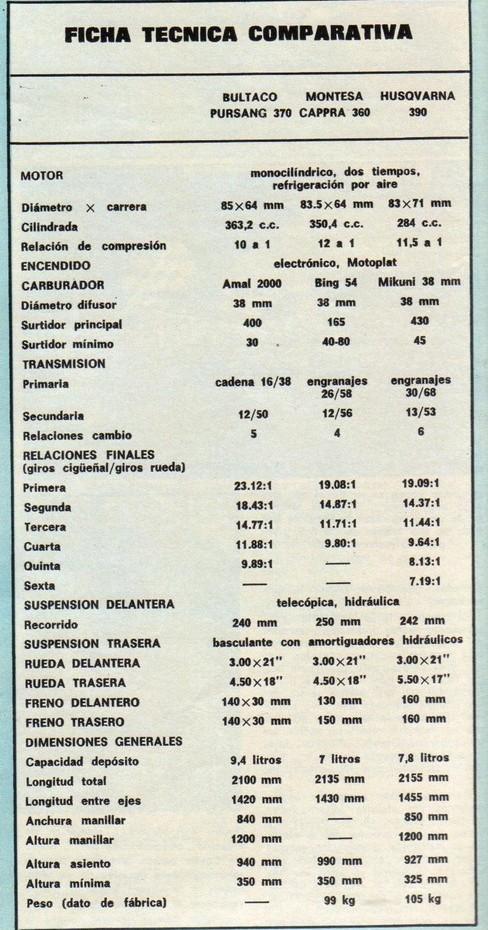 Cappra vb 125 250 et 360 77/78 Sm_13534