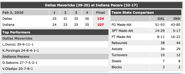 Indiana Pacers 2019-2020 - Page 3 Box_sc10