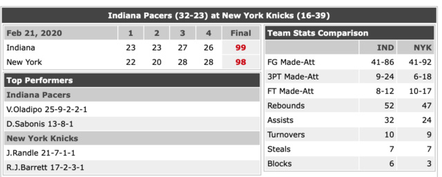 Indiana Pacers 2019-2020 - Page 5 Knicks10