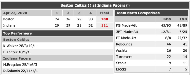 P.O 2020 Pacers  Vs_bos11