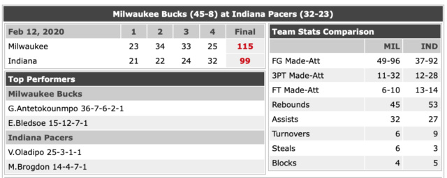 Indiana Pacers 2019-2020 - Page 4 Vs_buc10