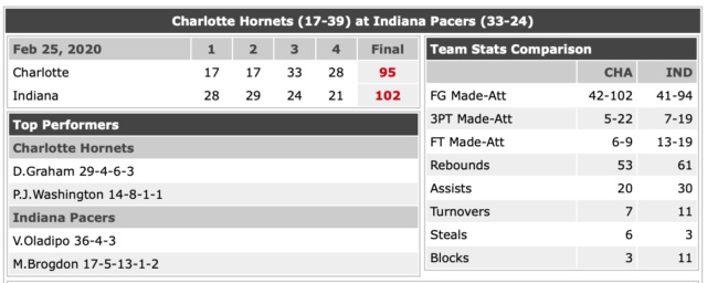 Indiana Pacers 2019-2020 - Page 5 Vs_hor10