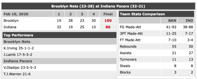 Indiana Pacers 2019-2020 - Page 4 Vs_net10