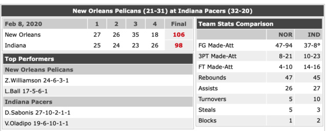 Indiana Pacers 2019-2020 - Page 4 Vs_pel10
