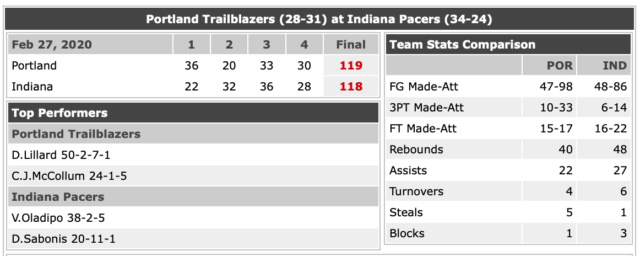 Indiana Pacers 2019-2020 - Page 5 Vs_por10