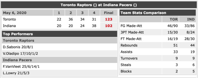 P.O 2020 Pacers  - Page 3 Vs_tor11