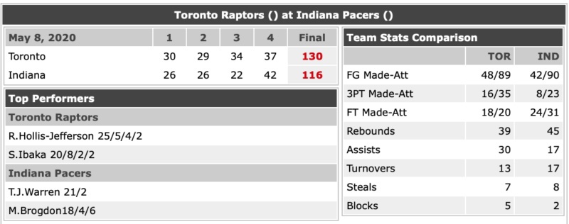 P.O 2020 Pacers  - Page 3 Vs_tor12