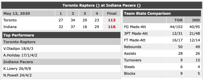 P.O 2020 Pacers  - Page 3 Vs_tor13