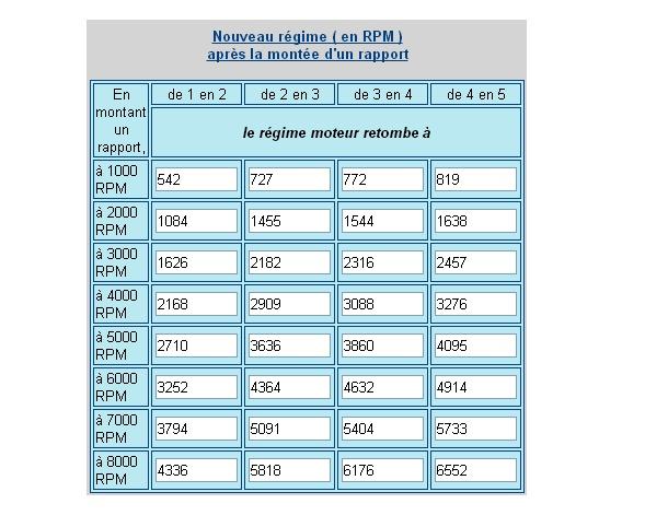 [Quik-s16] 206 s16 Rouge Aden / 177cv - 183.6Nm - Page 2 S16_bm10